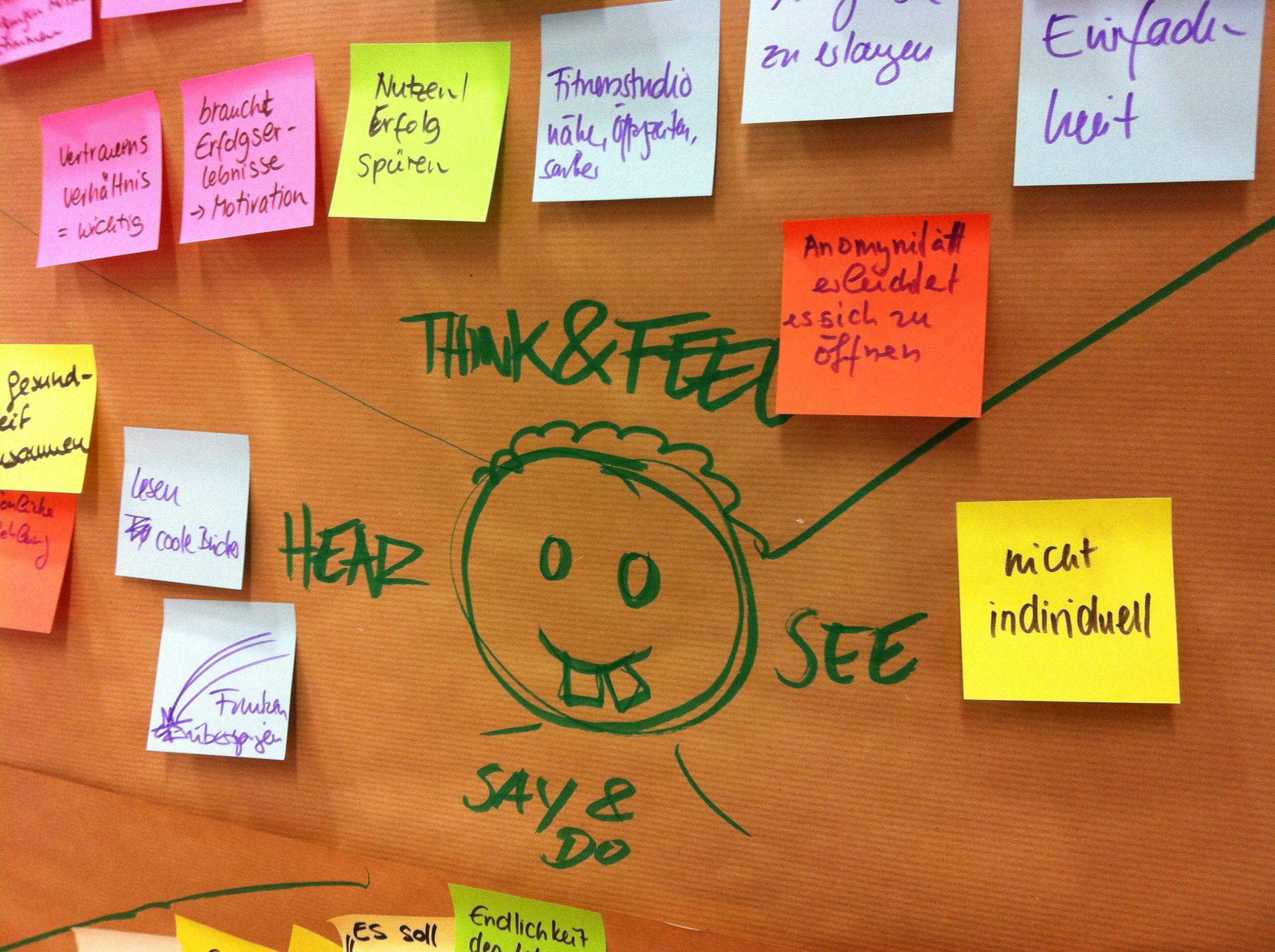 Design Thinking Ideensammlung mit Post-its