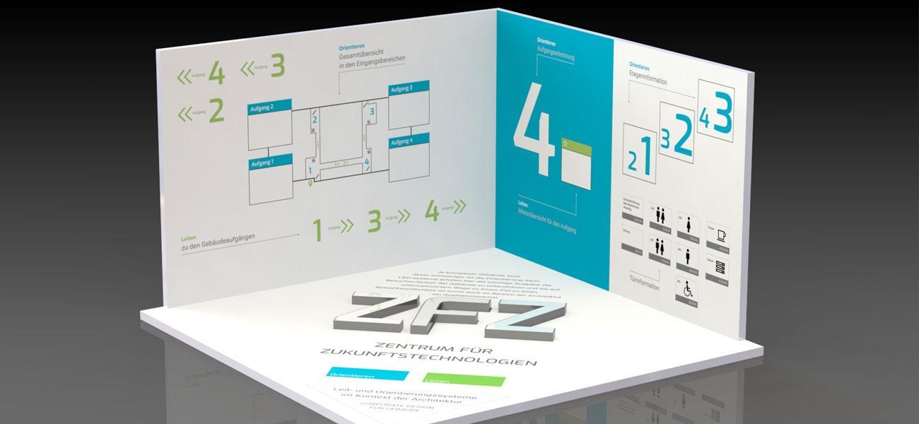 3D Ansicht des Modells zum Leit- und Orientierungssystem